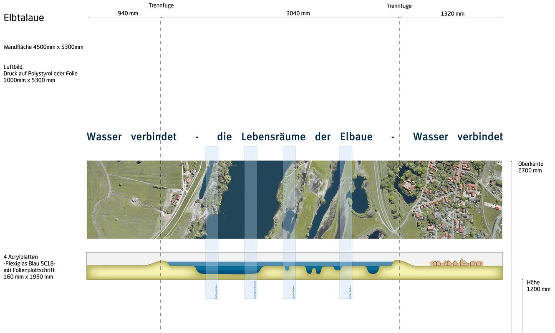 Überflutungsmodell Aufrisszeichnung